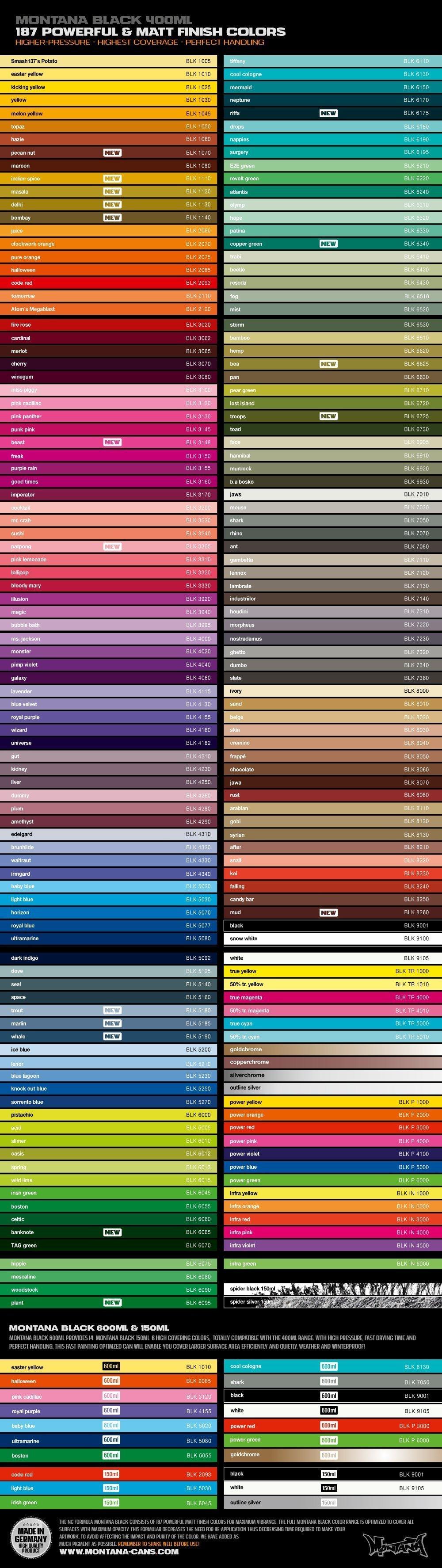 Anzahl Paint Color Chart
